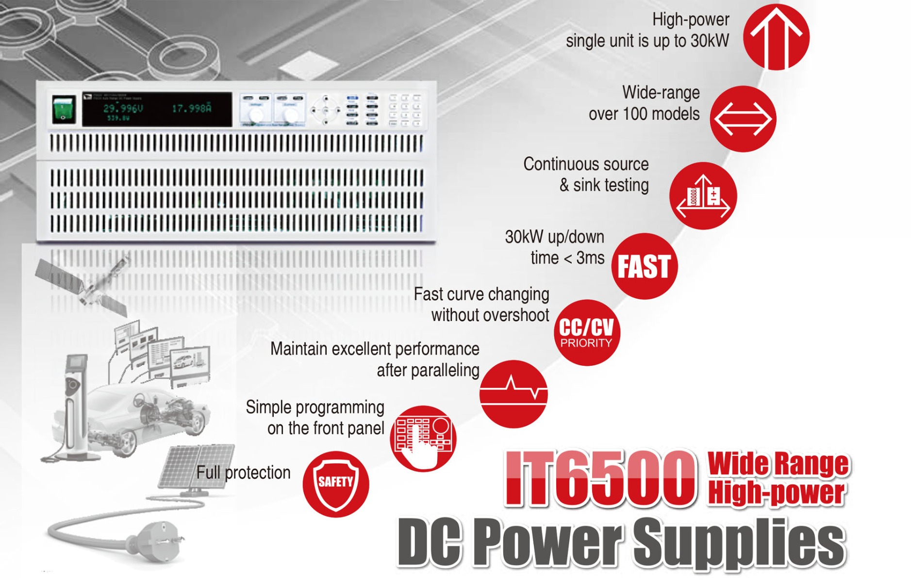 IT6500 series power supply